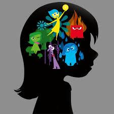 что творится в вашей голове
